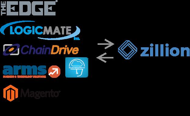 Zillion Integration Partners